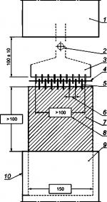Лента конвейерная резинотросовая – ГОСТ Р 56904-2016 Ленты конвейерные резинотросовые для горнодобывающей промышленности. Общие технические условия