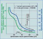 Сорт f дизельное топливо – KIA Sportage Diesel 184 л.с. › Бортжурнал › Классификация дизельного топлива (дизтоплива, солярки)