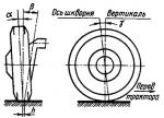Мтз 82 развал схождения передних колес – Углы установки передних колес — Тракторы МТЗ-80 и МТЗ-82 — Продажа тракторов и спецтехники