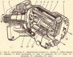 Ремонт насосов аксиально поршневых насосов – Аксиально-поршневые насосы гидромоторы — принцип работы, устройство чертежы, описание