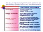 Маркетинг и дилерская система технического сервиса – Программа деятельности региональных дистрибьюторов| Отношения дилеров с поставщиками |Система дилерского сервиса | Читать онлайн, без регистрации