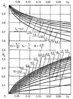 Вес катка для укладки асфальта – Методические рекомендации Методические рекомендации по укладке и уплотнению асфальтобетонных смесей различного типа при использовании высокопроизводительных асфальтоукладчиков и катков
