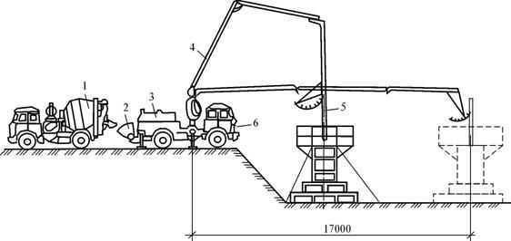 Подача бетонной смеси краном состав керамзитобетона марки 150