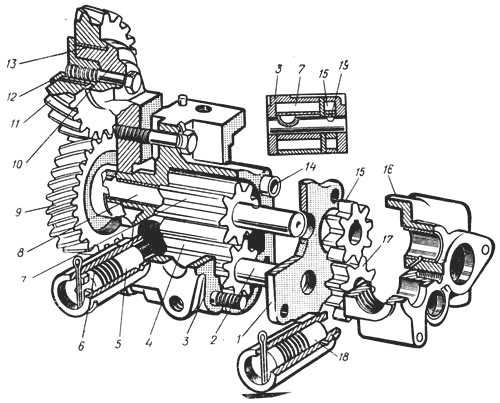 Система охлаждения двигателя ЯМЗ-236 и ее компоненты